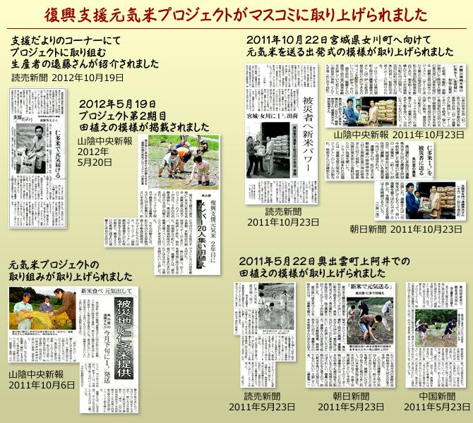 復興支援元気米プロジェクト:メディア掲載情報